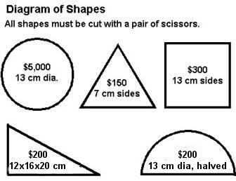 trade_game_diagram